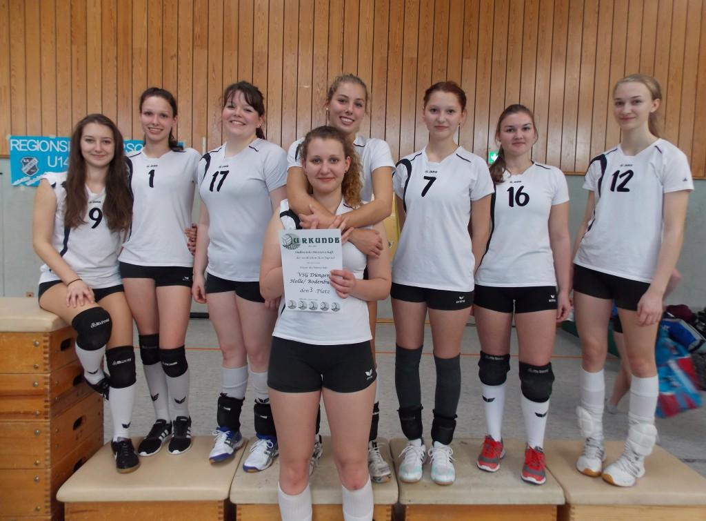 U20 Regionsmeisterschaft 2014
